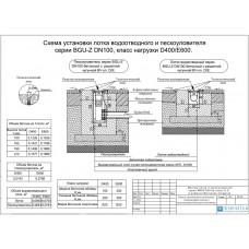 Инструкция по установки лотков водоотводных